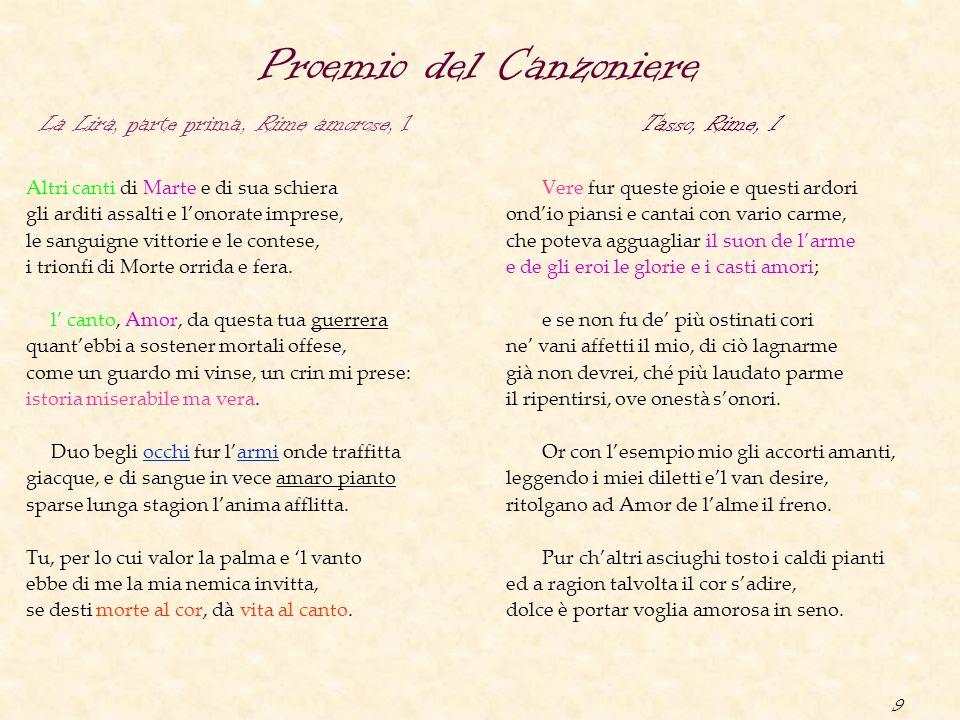 9 Proemio del Canzoniere La Lira, parte prima, Rime amorose, 1 Altri canti di Marte e di sua schiera gli arditi assalti e l'onorate imprese, le sanguigne vittorie e le contese, i trionfi di Morte orrida e fera.