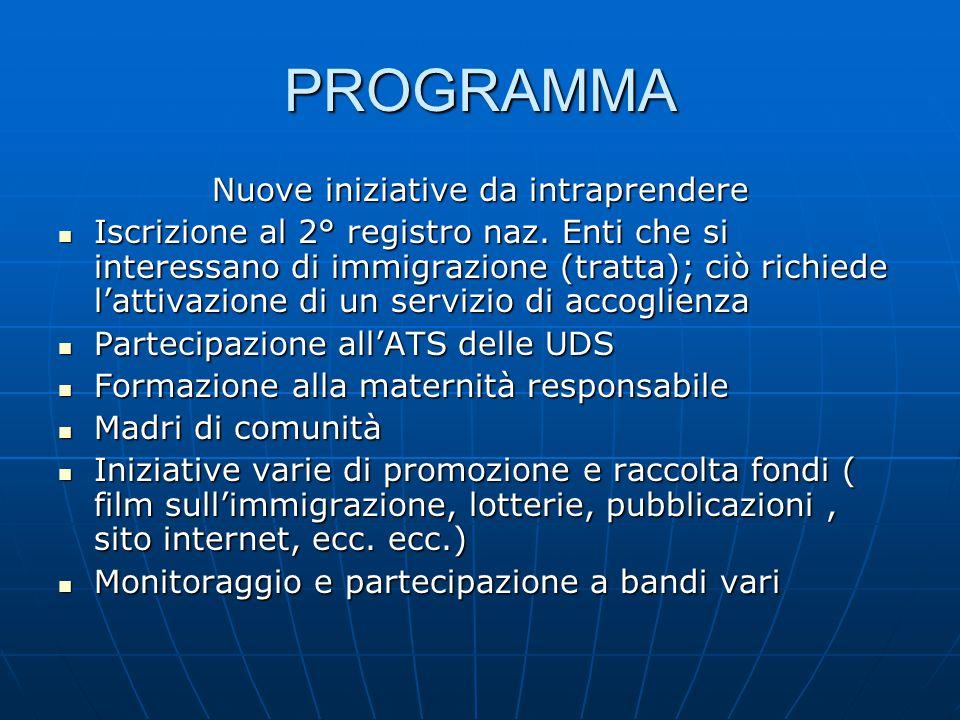 PROGRAMMA Nuove iniziative da intraprendere Iscrizione al 2° registro naz.