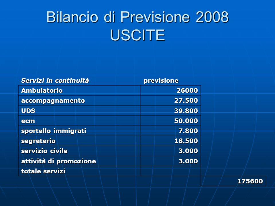 Bilancio di Previsione 2008 USCITE Servizi in continuità previsione Ambulatorio26000 accompagnamento27.500 UDS39.800 ecm50.000 sportello immigrati 7.8