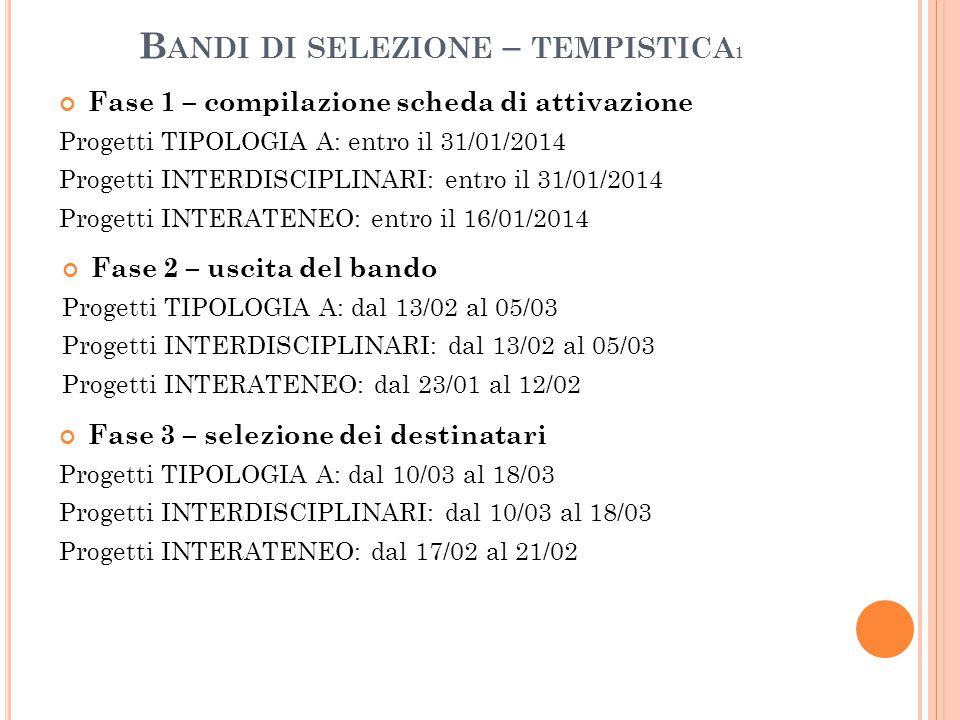 B ANDI DI SELEZIONE – TEMPISTICA 1 Fase 1 – compilazione scheda di attivazione Progetti TIPOLOGIA A: entro il 31/01/2014 Progetti INTERDISCIPLINARI: entro il 31/01/2014 Progetti INTERATENEO: entro il 16/01/2014 Fase 2 – uscita del bando Progetti TIPOLOGIA A: dal 13/02 al 05/03 Progetti INTERDISCIPLINARI: dal 13/02 al 05/03 Progetti INTERATENEO: dal 23/01 al 12/02 Fase 3 – selezione dei destinatari Progetti TIPOLOGIA A: dal 10/03 al 18/03 Progetti INTERDISCIPLINARI: dal 10/03 al 18/03 Progetti INTERATENEO: dal 17/02 al 21/02