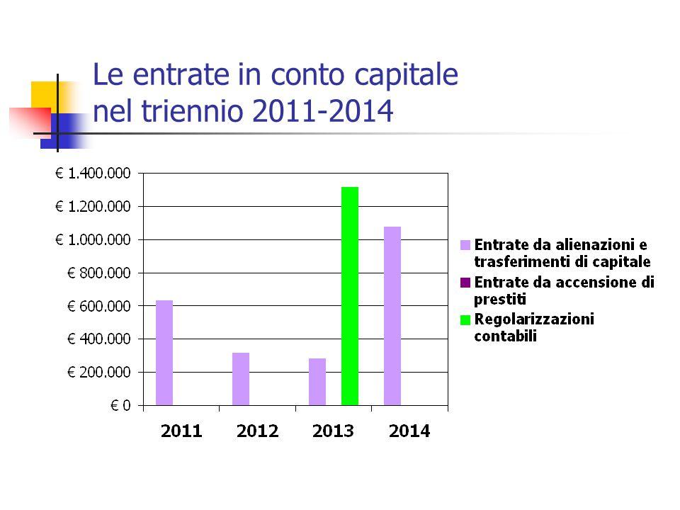 Le entrate in conto capitale nel triennio 2011-2014