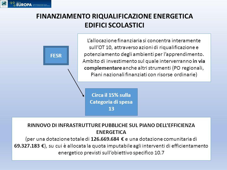 FESR FINANZIAMENTO RIQUALIFICAZIONE ENERGETICA EDIFICI SCOLASTICI L'allocazione finanziaria si concentra interamente sull'OT 10, attraverso azioni di