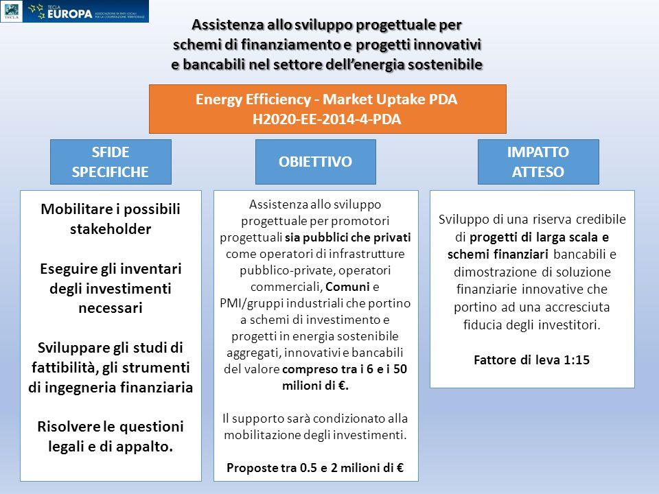 Energy Efficiency - Market Uptake PDA H2020-EE-2014-4-PDA Assistenza allo sviluppo progettuale per schemi di finanziamento e progetti innovativi e ban