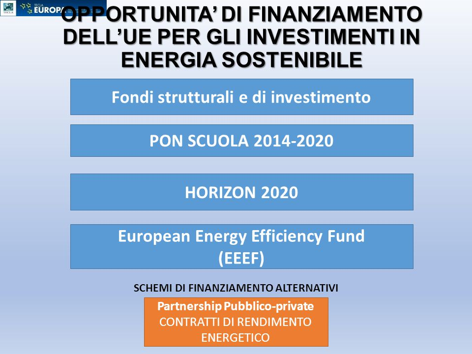FINANZIAMENTI INNOVATIVI PER L'ENERGIA SOSTENIBILE EIB – ELENA FACILITY (European Local Energy Assistance) Strumento di supporto per l'implementazione della Direttiva sull'Efficientamento energetico I contributi per l'assistenza tecnica sulla base di studi  di fattibilità e di mercato,  della strutturazione del progetto,  di piani aziendali,  di audit energetici,  della preparazione delle procedure di gara e di accordi contrattuali La richiesta deve essere indirizzata all'EIB Criteri di selezione: Progetti sopra i 30 milioni di Euro Fattore di leverage minimo 1:20 BUDGET 2015: 15 mln di euro COS'E'.