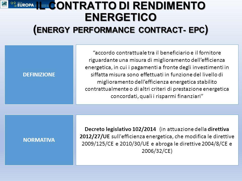 """IL CONTRATTO DI RENDIMENTO ENERGETICO ( ENERGY PERFORMANCE CONTRACT- EPC ) NORMATIVA DEFINIZIONE """"accordo contrattuale tra il beneficiario e il fornit"""
