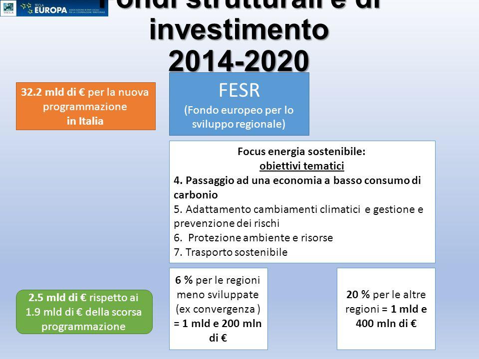 Fondi strutturali e di investimento 2014-2020 FESR (Fondo europeo per lo sviluppo regionale) 32.2 mld di € per la nuova programmazione in Italia Focus