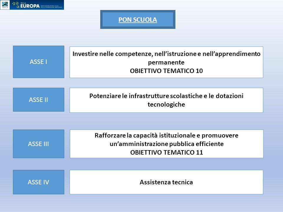 Programma Operativo Interregionale Programma Operativo Interregionale Energie Rinnovabili e Risparmio Energetico 2007-2013 POI ENERGIA 2014-2020 OBIETTIVO SPECIFICO OBIETTIVO GENERALE COSA E'  sostiene interventi di efficientamento, risparmio energetico e produzione di energia da fonti rinnovabili in Calabria, Campania, Puglia, Sicilia.