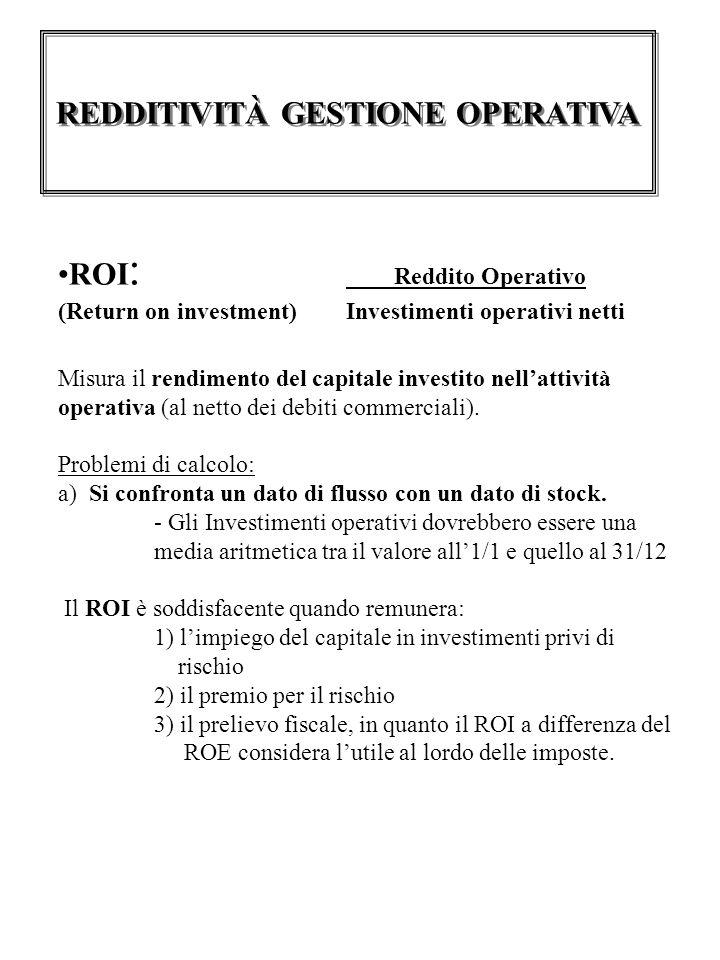 REDDITIVITÀ GESTIONE OPERATIVA ROI : Reddito Operativo (Return on investment)Investimenti operativi netti Misura il rendimento del capitale investito nell'attività operativa (al netto dei debiti commerciali).
