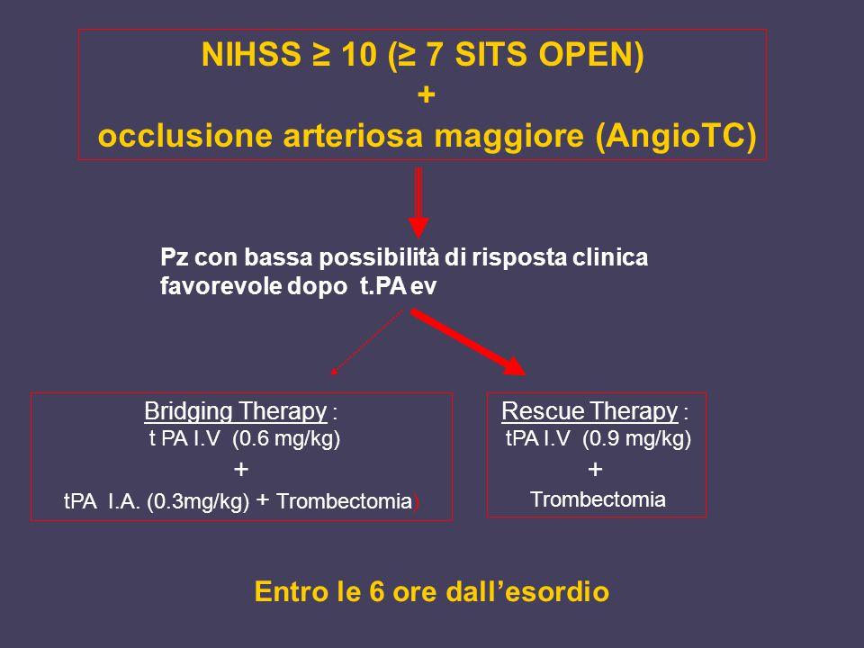 Trombolisi sistemica Pz potenzialmente non responder Wait and see Don't wait Drip and ship