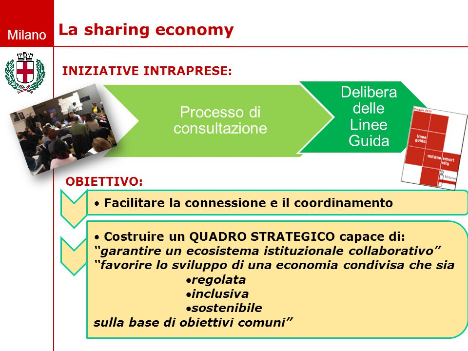 """Milano La sharing economy OBIETTIVO:. Facilitare la connessione e il coordinamento. Costruire un QUADRO STRATEGICO capace di: """"garantire un ecosistema"""