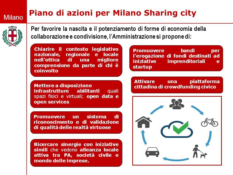 Milano Piano di azioni per Milano Sharing city Per favorire la nascita e il potenziamento di forme di economia della collaborazione e condivisione, l'