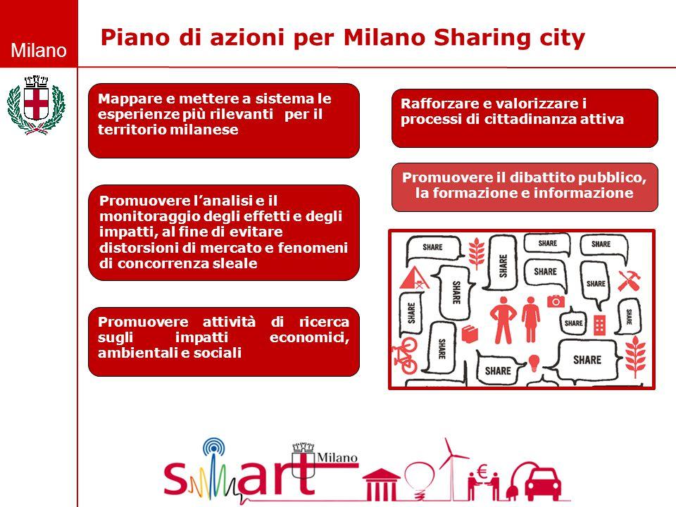 Milano Piano di azioni per Milano Sharing city Promuovere il dibattito pubblico, la formazione e informazione Mappare e mettere a sistema le esperienz