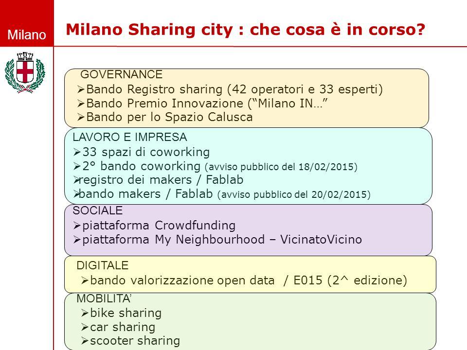 """Milano Milano Sharing city : che cosa è in corso?  Bando Registro sharing (42 operatori e 33 esperti)  Bando Premio Innovazione (""""Milano IN…""""  Band"""