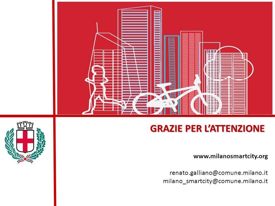 www.milanosmartcity.org renato.galliano@comune.milano.it milano_smartcity@comune.milano.it GRAZIE PER L'ATTENZIONE