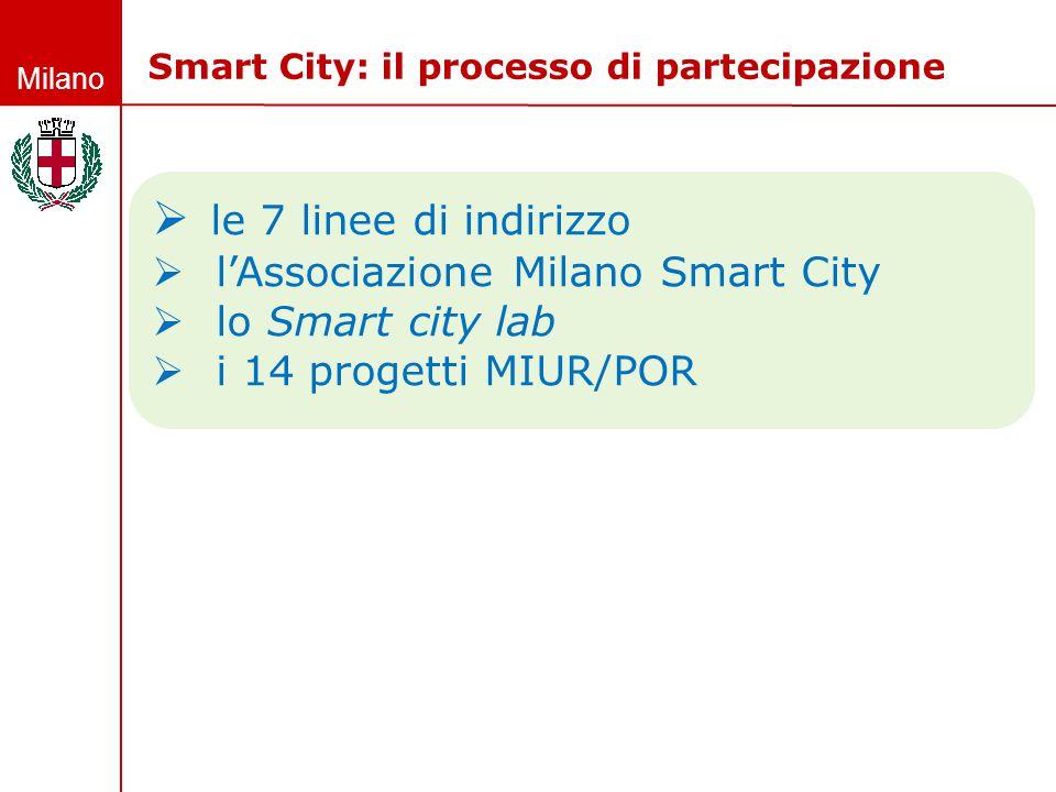 Milano Smart City: il processo di partecipazione  le 7 linee di indirizzo  l'Associazione Milano Smart City  lo Smart city lab  i 14 progetti MIUR