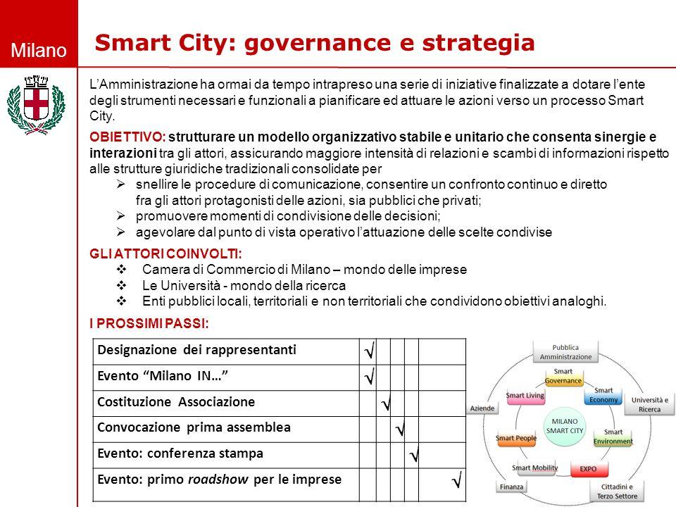 Milano Smart City: governance e strategia L'Amministrazione ha ormai da tempo intrapreso una serie di iniziative finalizzate a dotare l'ente degli str