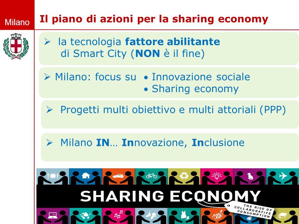 Milano Il piano di azioni per la sharing economy  la tecnologia fattore abilitante di Smart City (NON è il fine)  Milano: focus su  Innovazione soc