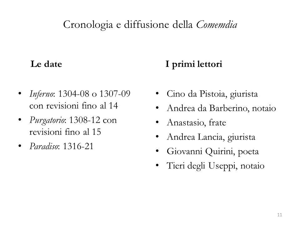 Cronologia e diffusione della Comemdia Le date Inferno: 1304-08 o 1307-09 con revisioni fino al 14 Purgatorio: 1308-12 con revisioni fino al 15 Paradi