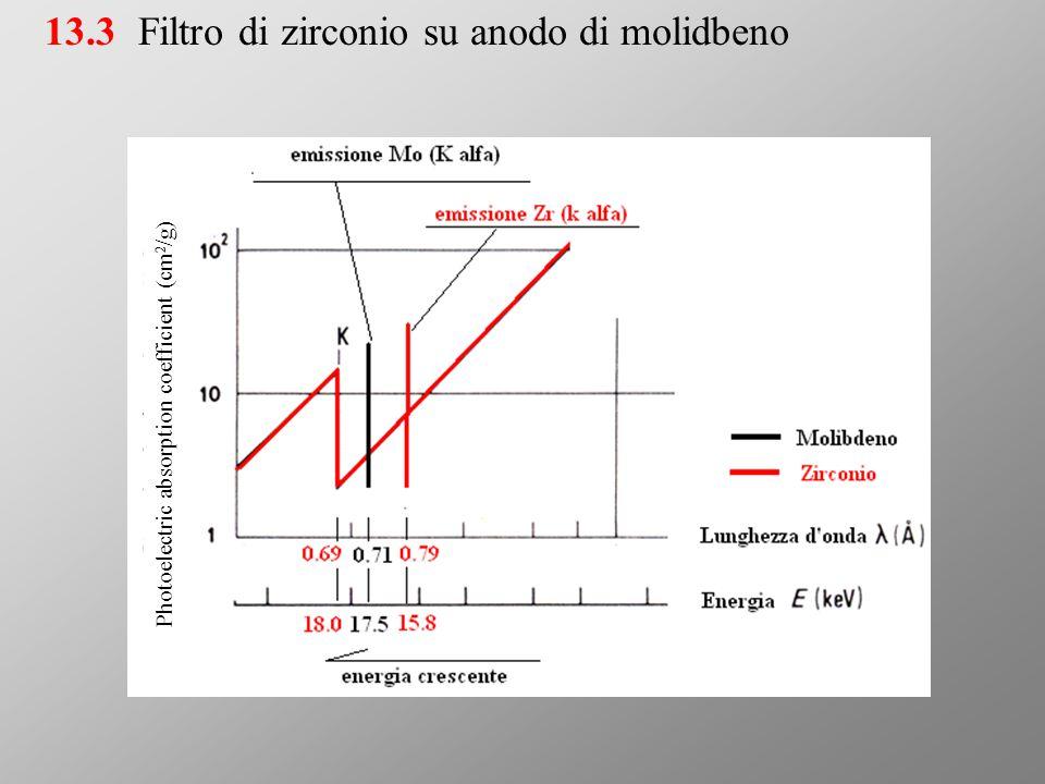 Sistema di analisi X in dispersione di lunghezza d'onda 14.3