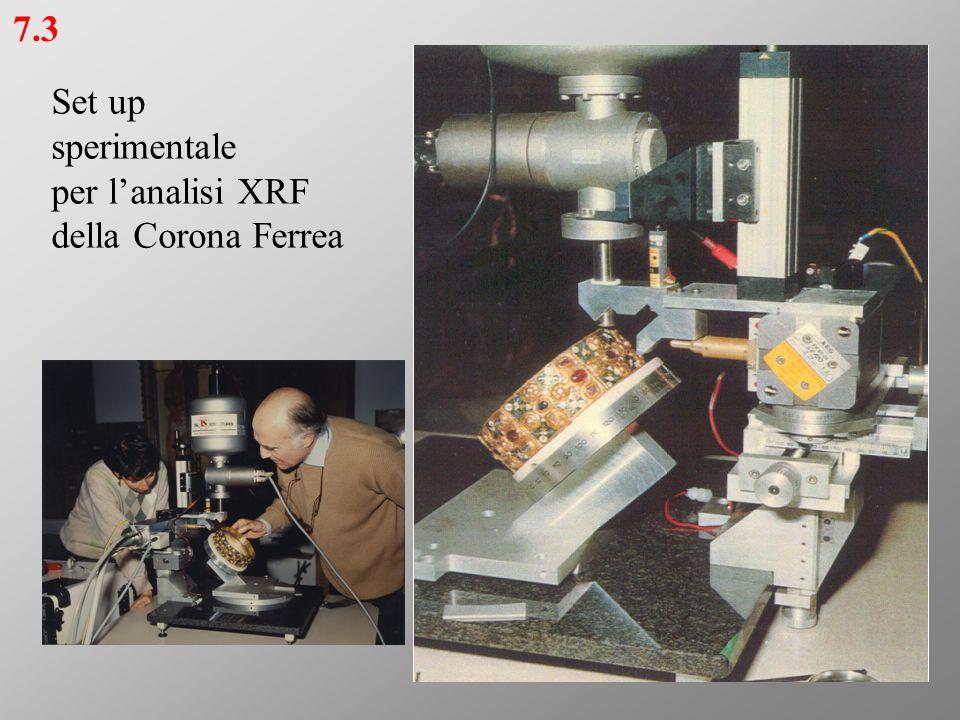 Set up sperimentale per l'analisi XRF della Corona Ferrea 7.3