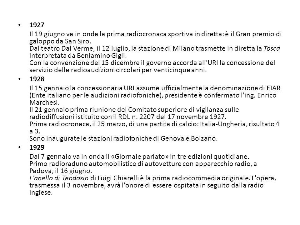 1927 Il 19 giugno va in onda la prima radiocronaca sportiva in diretta: è il Gran premio di galoppo da San Siro. Dal teatro Dal Verme, il 12 luglio, l