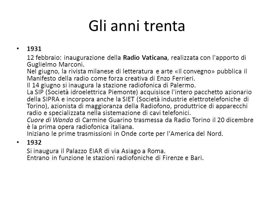 Gli anni trenta 1931 12 febbraio: inaugurazione della Radio Vaticana, realizzata con l'apporto di Guglielmo Marconi. Nel giugno, la rivista milanese d