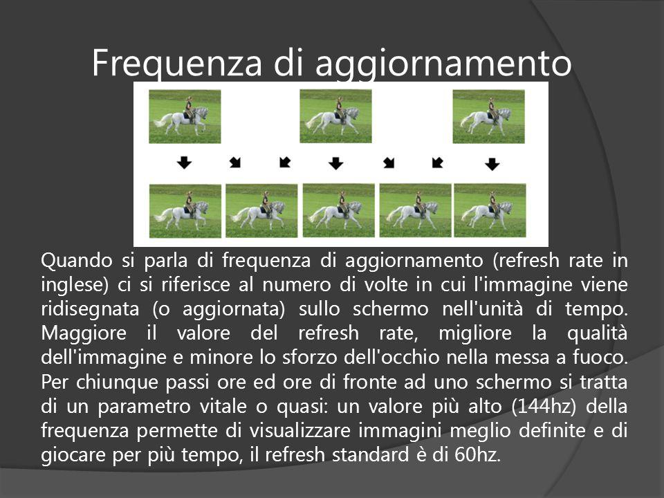 Frequenza di aggiornamento Quando si parla di frequenza di aggiornamento (refresh rate in inglese) ci si riferisce al numero di volte in cui l immagine viene ridisegnata (o aggiornata) sullo schermo nell unità di tempo.