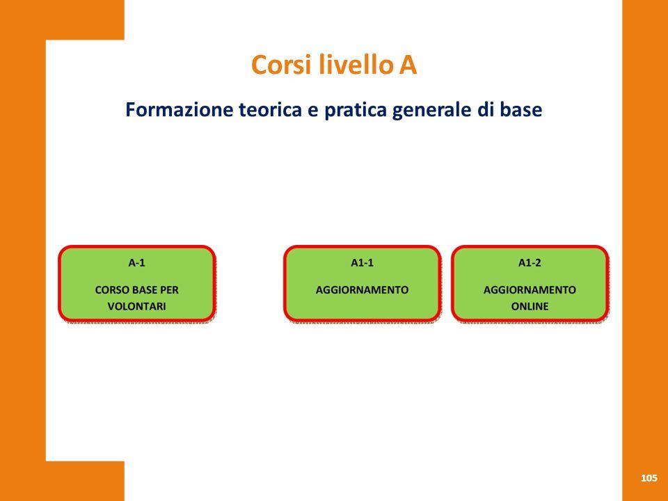 105 Formazione teorica e pratica generale di base Corsi livello A