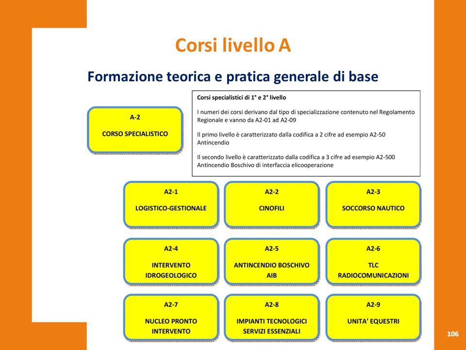106 Formazione teorica e pratica generale di base Corsi livello A