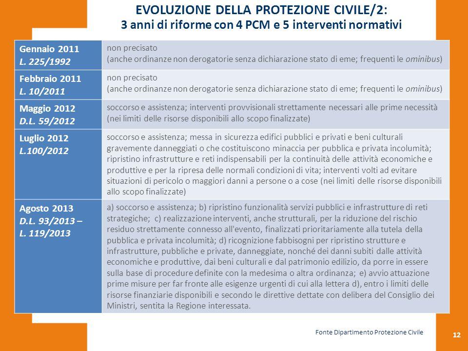 12 Gennaio 2011 L. 225/1992 non precisato (anche ordinanze non derogatorie senza dichiarazione stato di eme; frequenti le ominibus) Febbraio 2011 L. 1