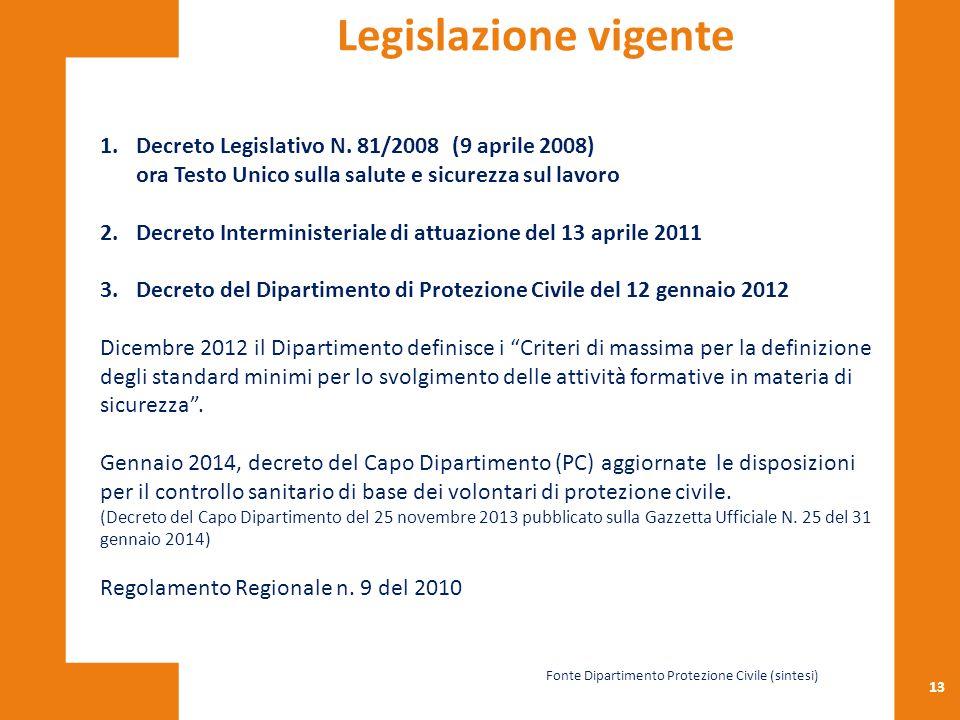 13 1.Decreto Legislativo N. 81/2008 (9 aprile 2008) ora Testo Unico sulla salute e sicurezza sul lavoro 2.Decreto Interministeriale di attuazione del