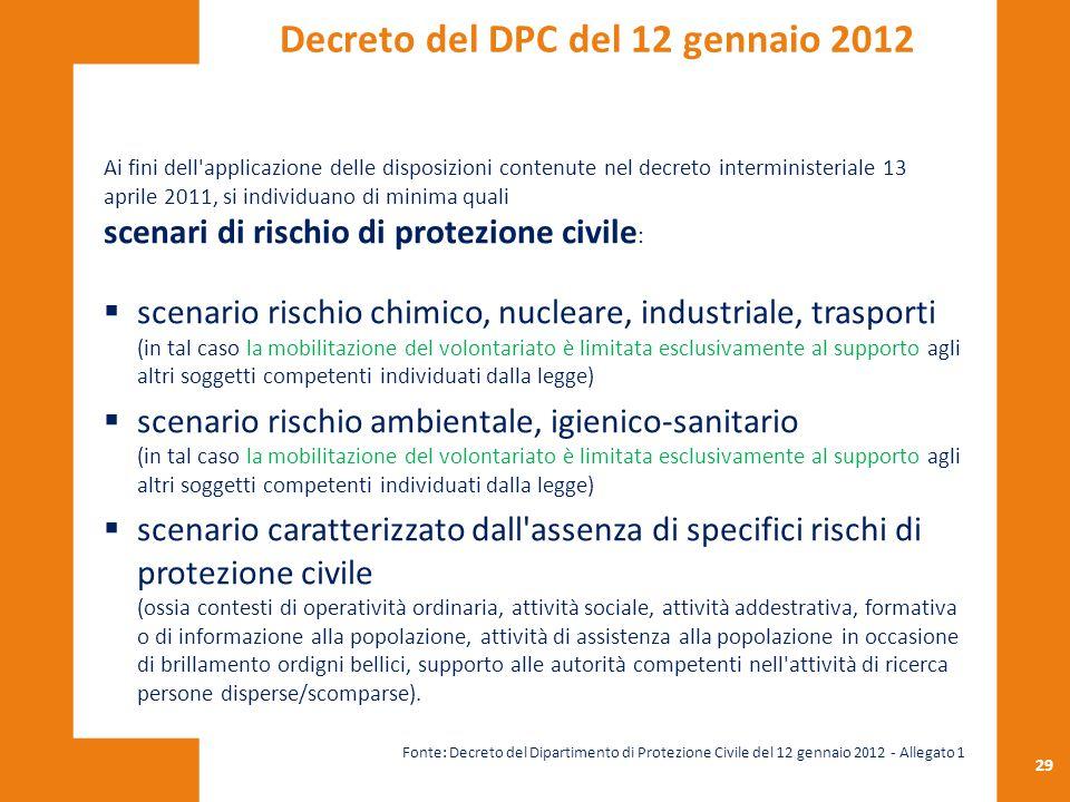 29 Ai fini dell'applicazione delle disposizioni contenute nel decreto interministeriale 13 aprile 2011, si individuano di minima quali scenari di risc