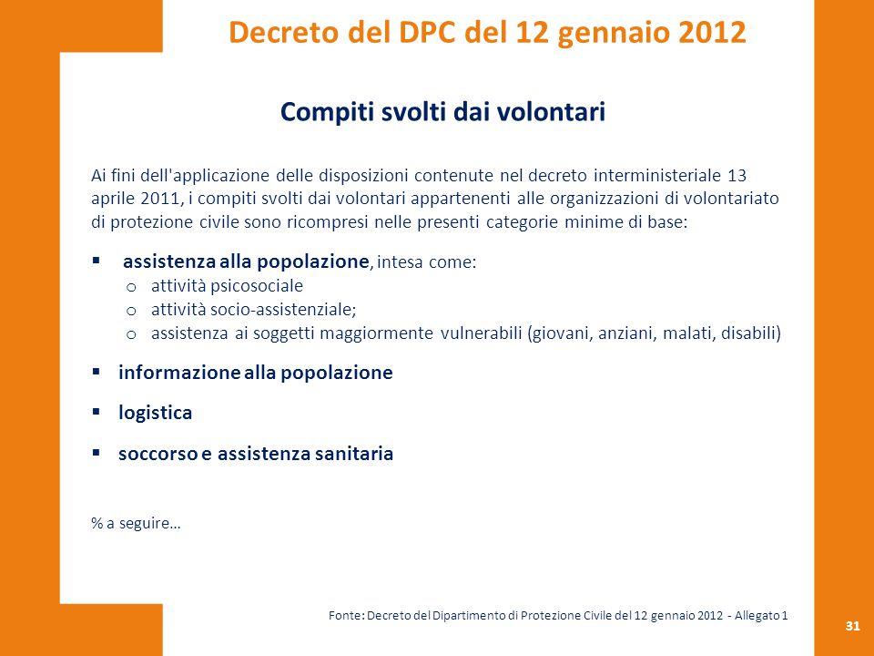 31 Compiti svolti dai volontari Ai fini dell'applicazione delle disposizioni contenute nel decreto interministeriale 13 aprile 2011, i compiti svolti