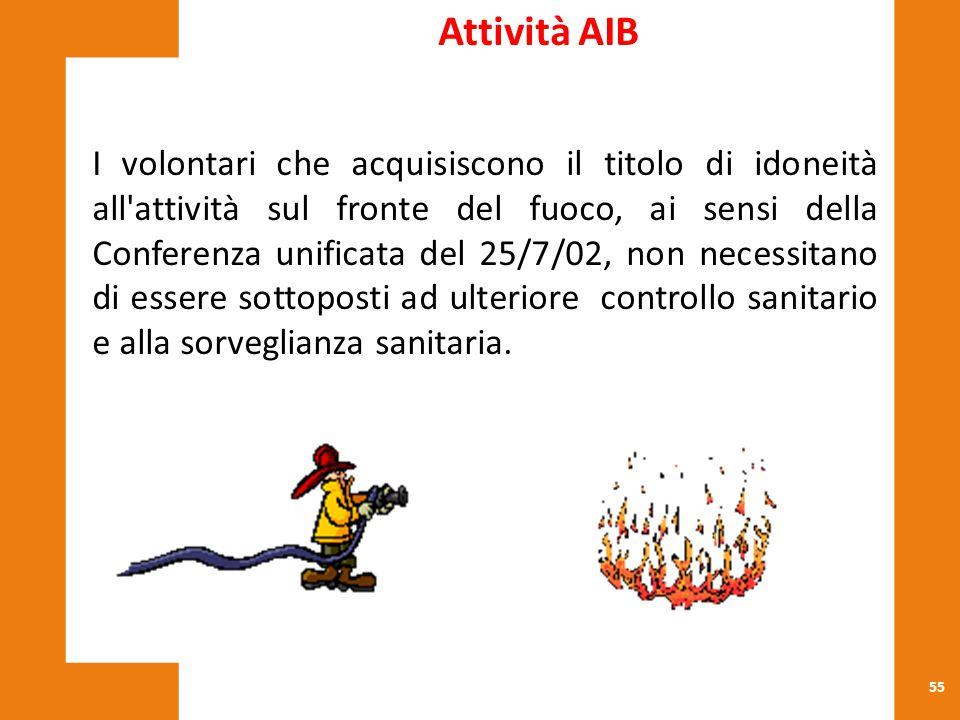 55 I volontari che acquisiscono il titolo di idoneità all'attività sul fronte del fuoco, ai sensi della Conferenza unificata del 25/7/02, non necessit
