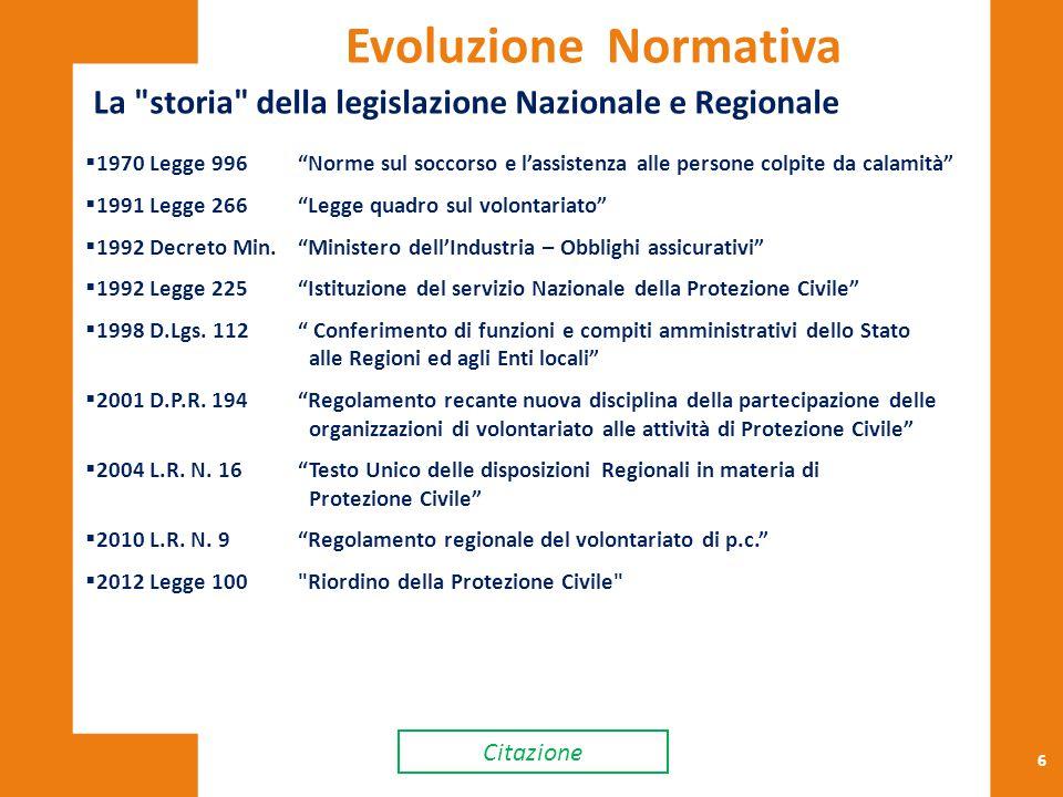 87 MODALITÀ PER L'INVIO DELLA DI RICHIESTA DI ATTIVAZIONE DEI BENEFICI PREVISTI DAGLI ARTT.