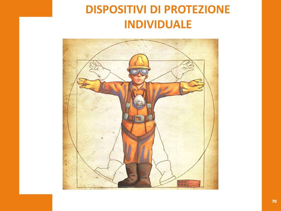 70. DISPOSITIVI DI PROTEZIONE INDIVIDUALE
