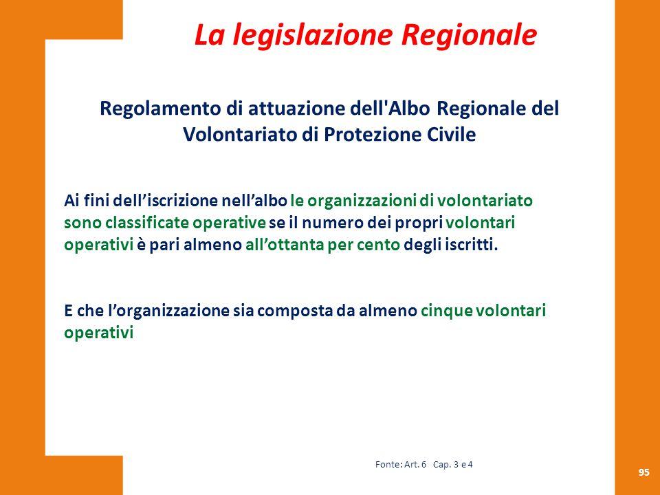 95 Regolamento di attuazione dell'Albo Regionale del Volontariato di Protezione Civile Ai fini dell'iscrizione nell'albo le organizzazioni di volontar