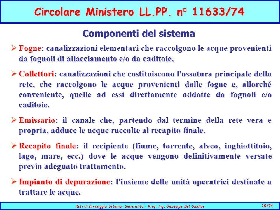 10/74 Reti di Drenaggio Urbano: Generalità - Prof.