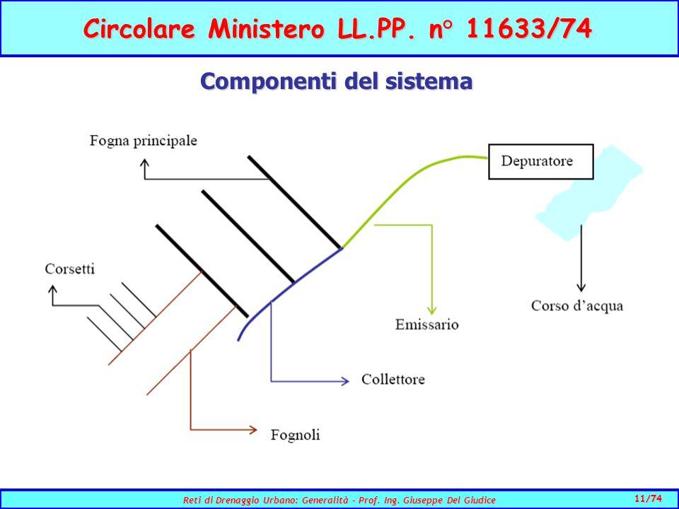 11/74 Reti di Drenaggio Urbano: Generalità - Prof.