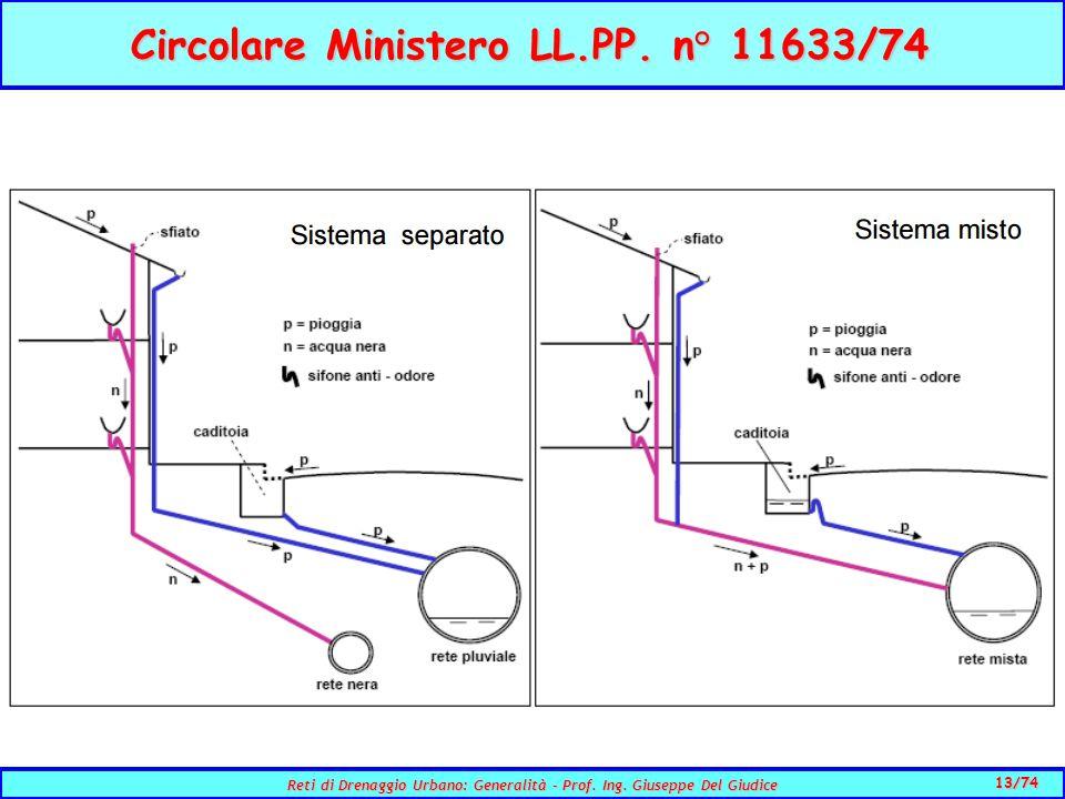 13/74 Reti di Drenaggio Urbano: Generalità - Prof.