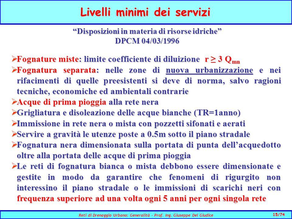 15/74 Reti di Drenaggio Urbano: Generalità - Prof.