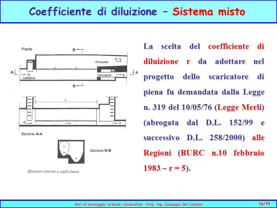 16/74 Reti di Drenaggio Urbano: Generalità - Prof.