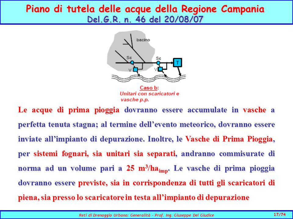 17/74 Reti di Drenaggio Urbano: Generalità - Prof.