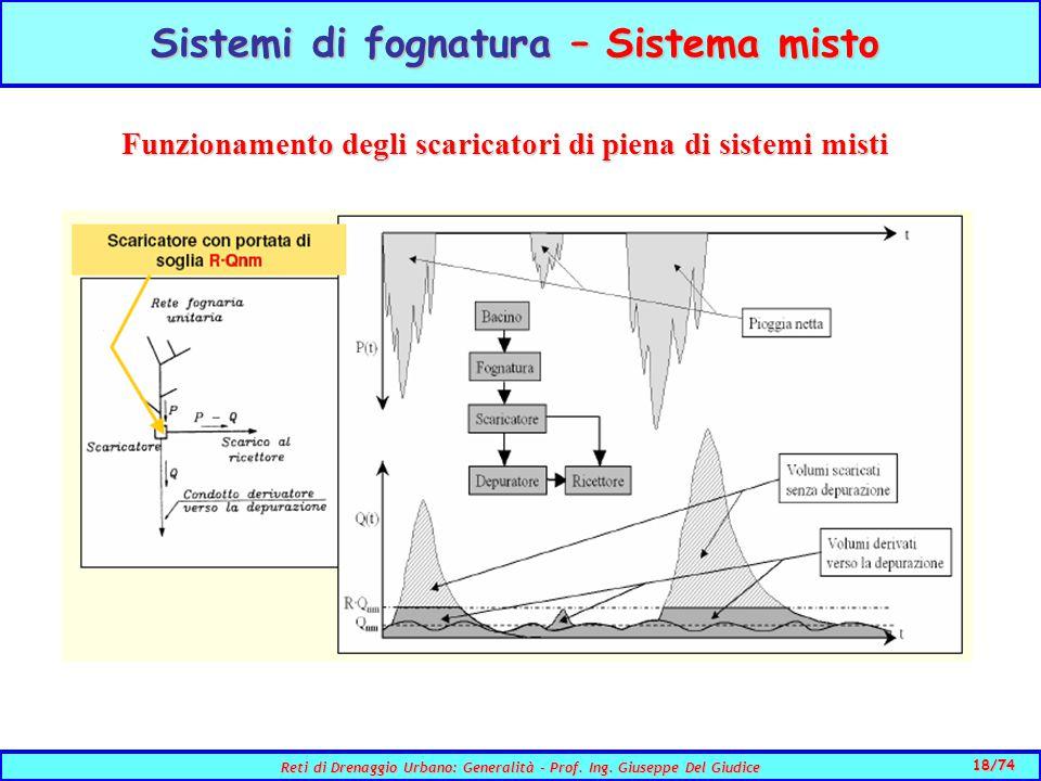 18/74 Reti di Drenaggio Urbano: Generalità - Prof.