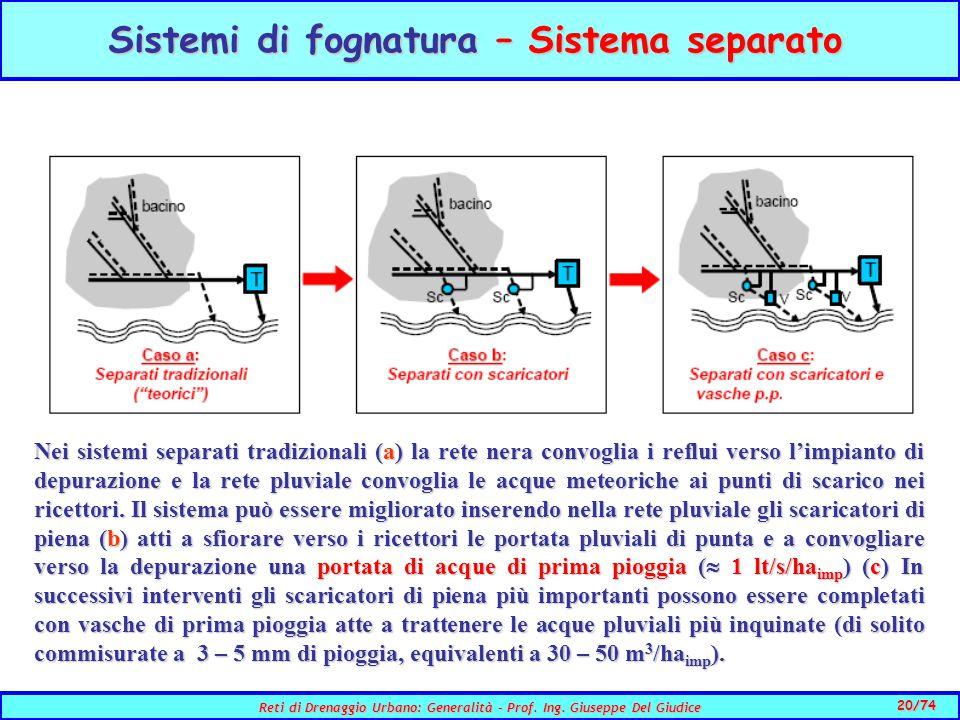 20/74 Reti di Drenaggio Urbano: Generalità - Prof.
