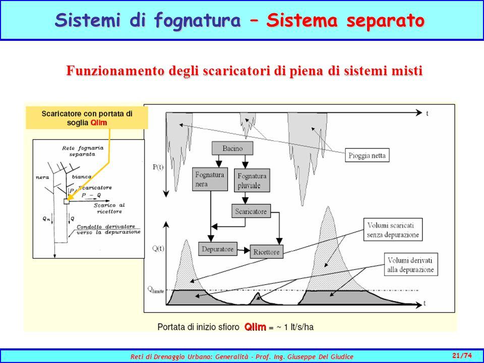 21/74 Reti di Drenaggio Urbano: Generalità - Prof.
