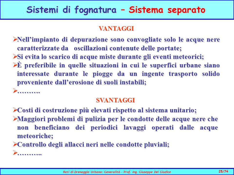 25/74 Reti di Drenaggio Urbano: Generalità - Prof.