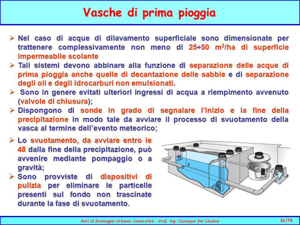 31/74 Reti di Drenaggio Urbano: Generalità - Prof.