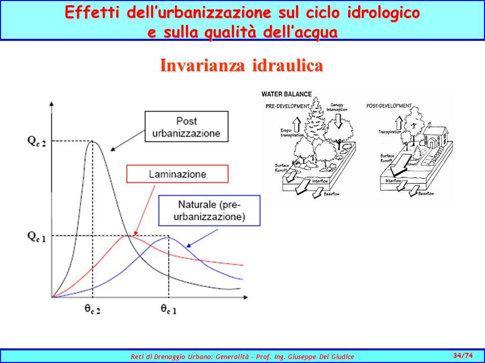 34/74 Reti di Drenaggio Urbano: Generalità - Prof.