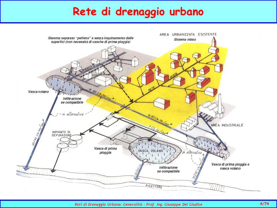 4/74 Reti di Drenaggio Urbano: Generalità - Prof.Ing.